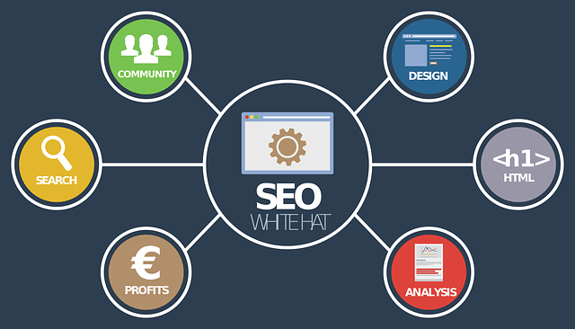 SEO Legal marketing